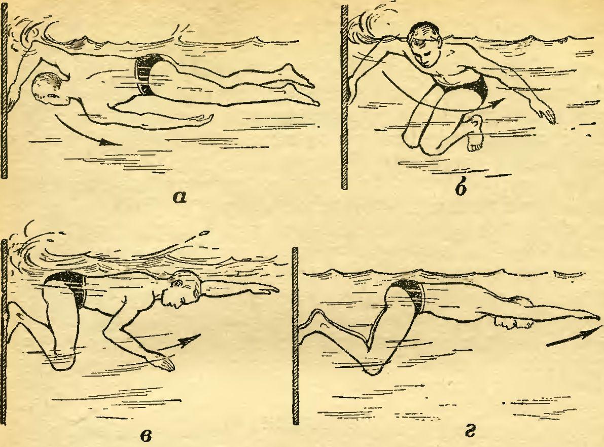 Дизайн однокомнатной квартиры в хрущевке Как научиться плавать кролем самому